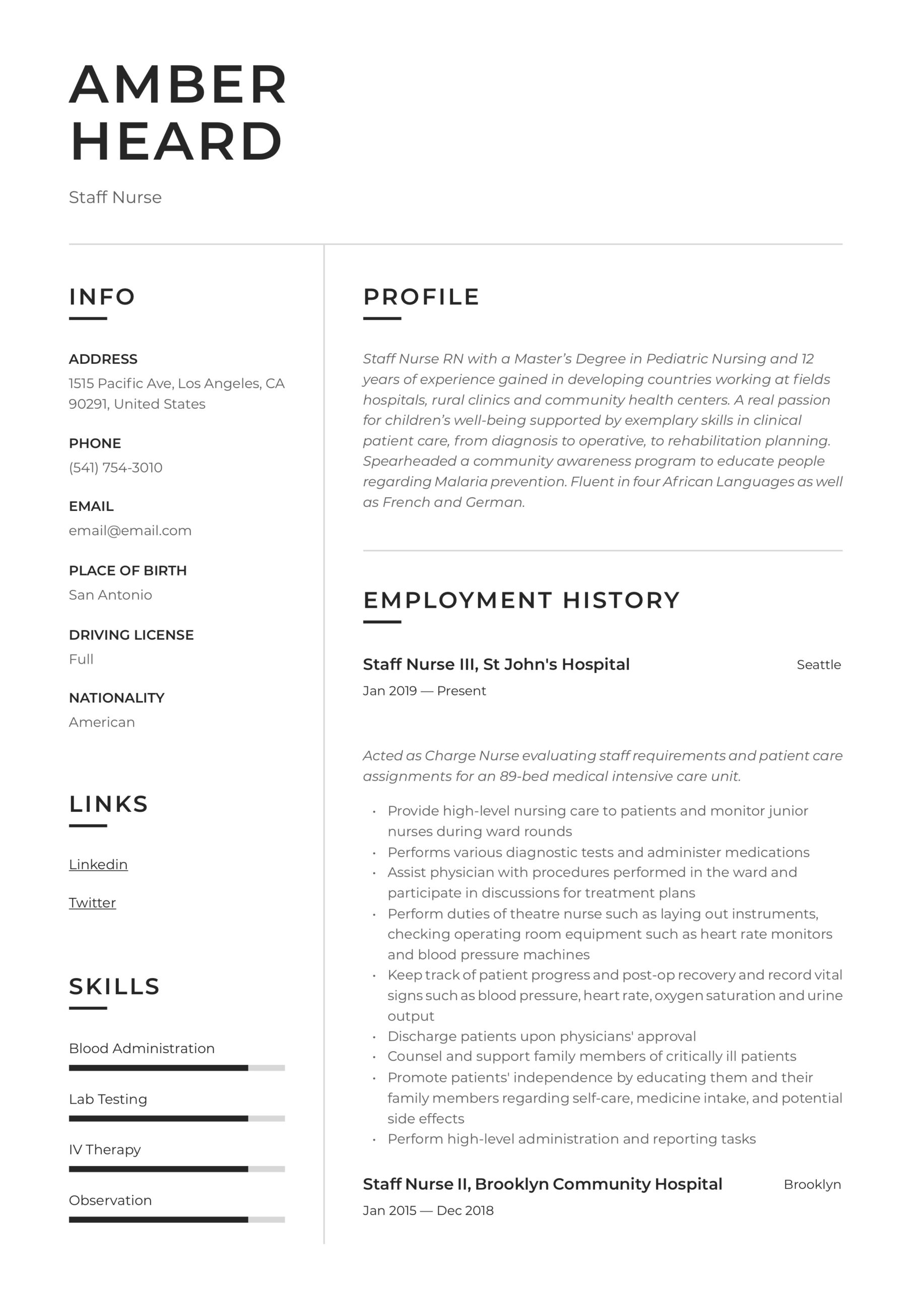 staff nurse resume writing guide templates in pdf psychiatric charge supply chain Resume Psychiatric Charge Nurse Resume