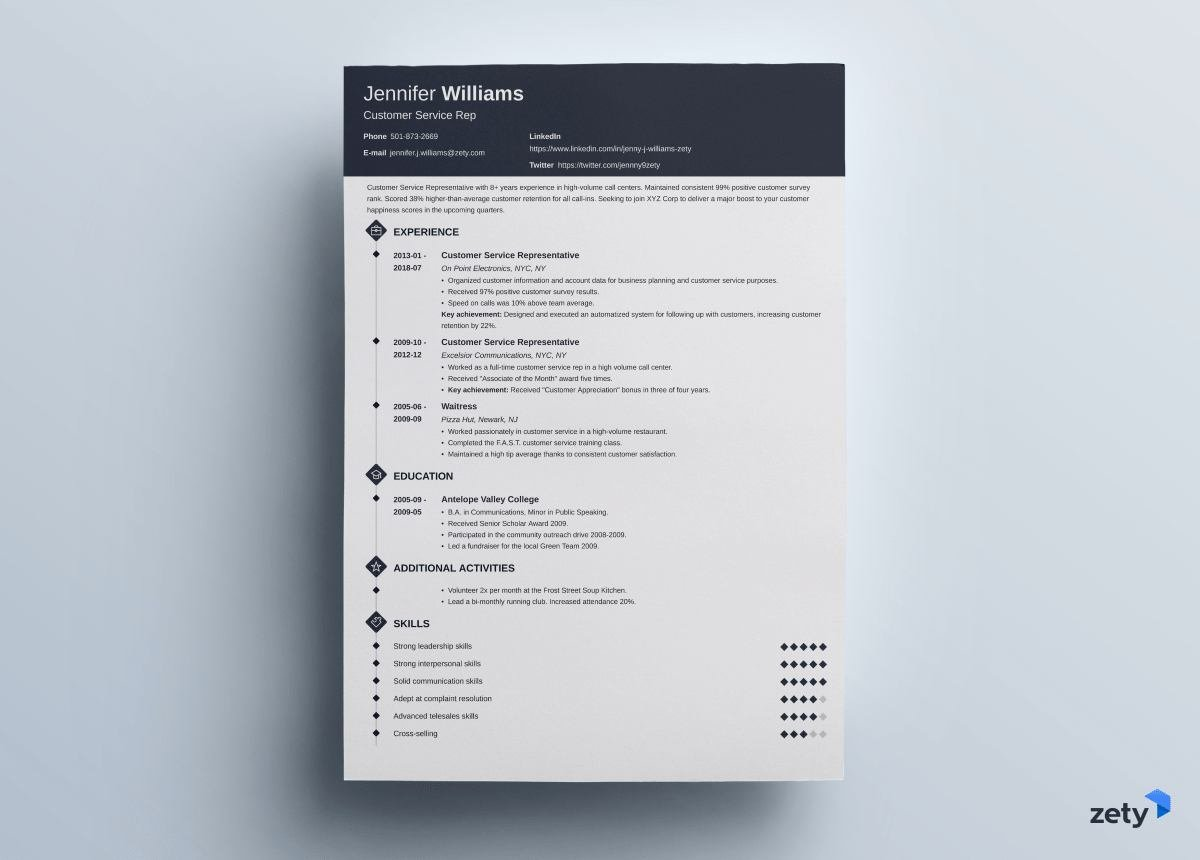 to put on resume good things you should include must have zety diamond cover letter for Resume Things A Resume Must Have