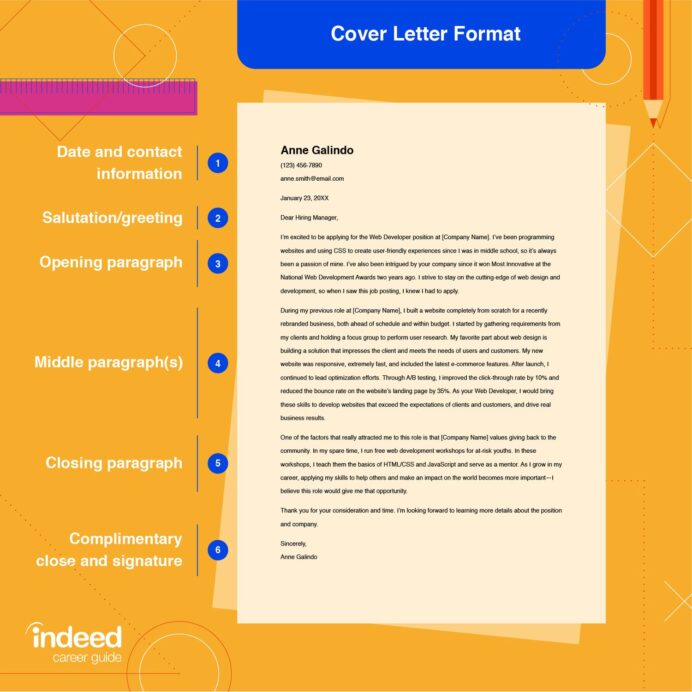 to write cover letter indeed creating for resume resized cyber examples levels of skills Resume Creating A Cover Letter For Resume