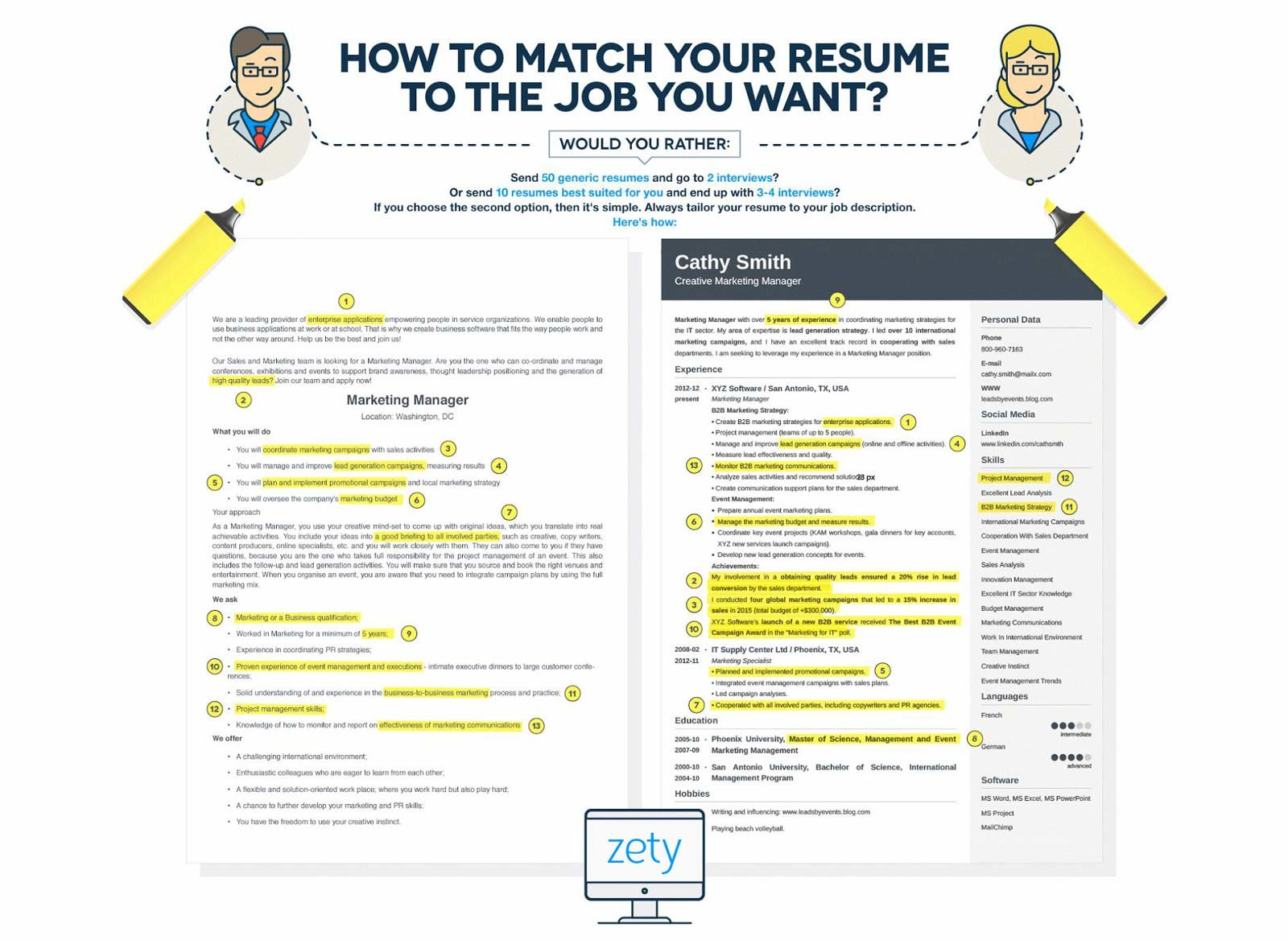 to write resume for job professional writing guide type up and tailor it description Resume Type Up A Resume