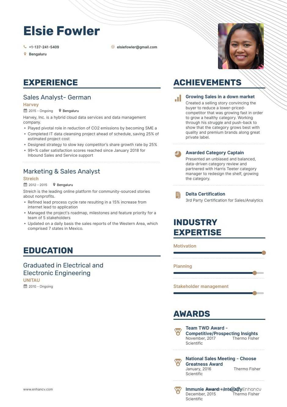 top analyst resume examples samples for enhancv perfect example make on phone free Resume Make Resume On Phone Free