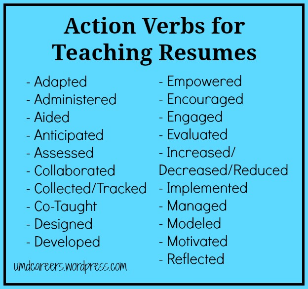 words to use on teaching resume other than taught peer into your career strong verbs for Resume Strong Verbs For Resume