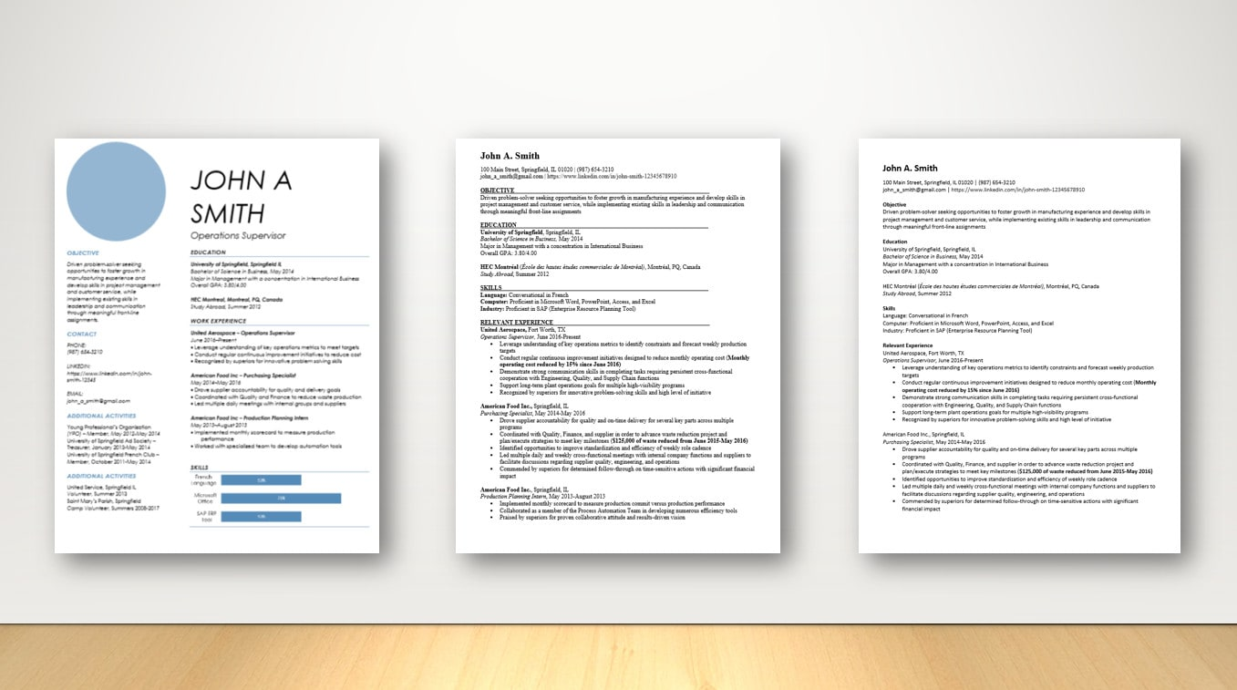write custom professional resume and cover letter by youngprofess11 fiverr tom herman Resume Young Professional Resume
