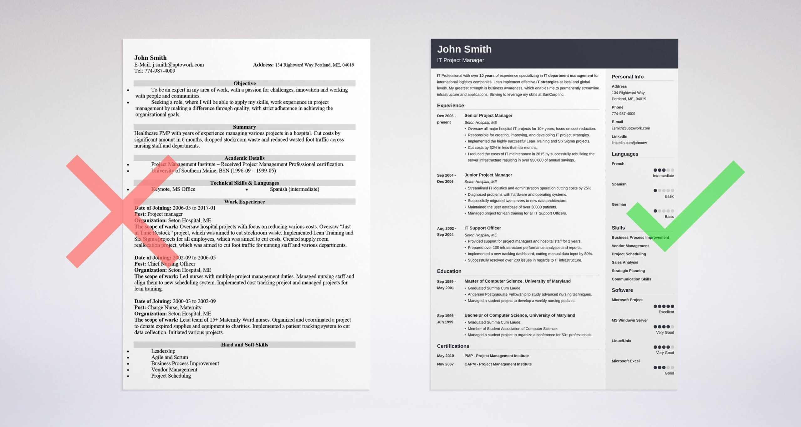 best project manager resume examples template guide management experience makeover cubic Resume Project Management Experience Resume