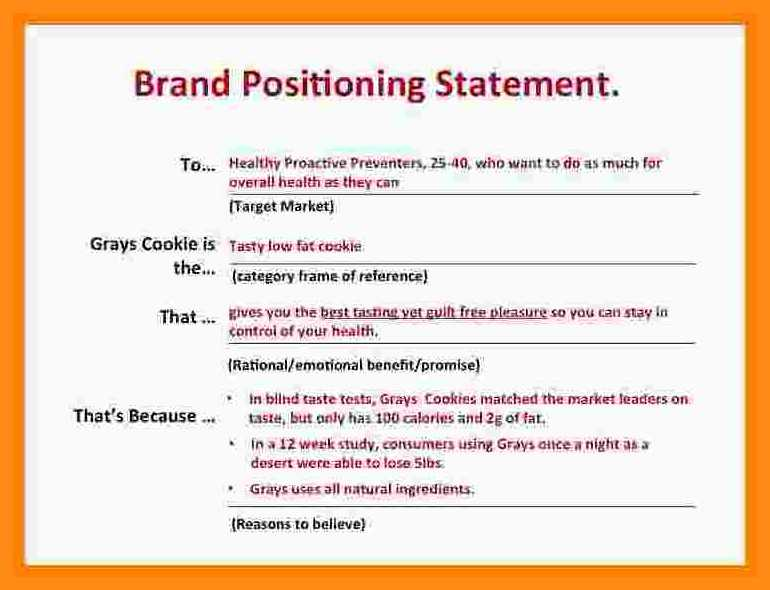 for personal brand statement samples resume format positioning college application Resume Resume Positioning Statement