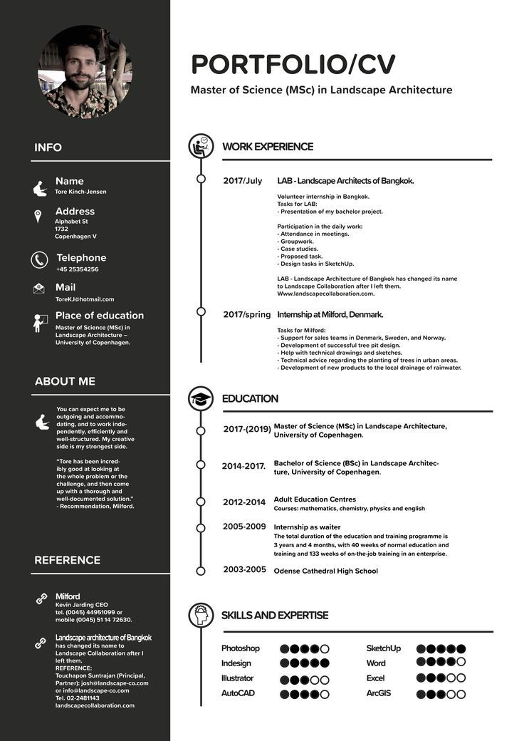 get the full free indesign templates here on my channel youtu nlg architecture portfolio Resume Landscape Architect Resume Sample