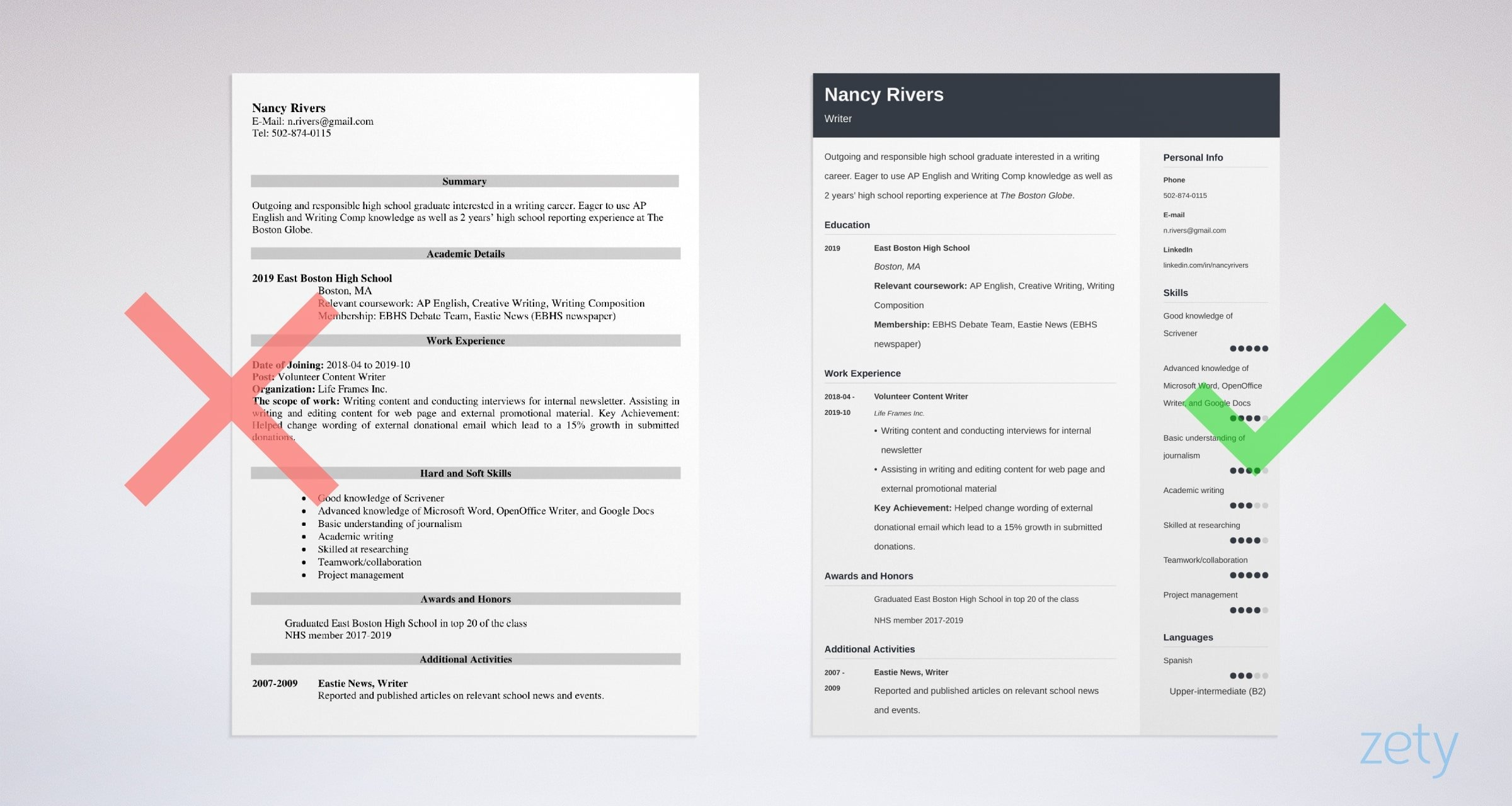 high school graduate resume template examples recent example average cost of writer cyber Resume Recent High School Graduate Resume