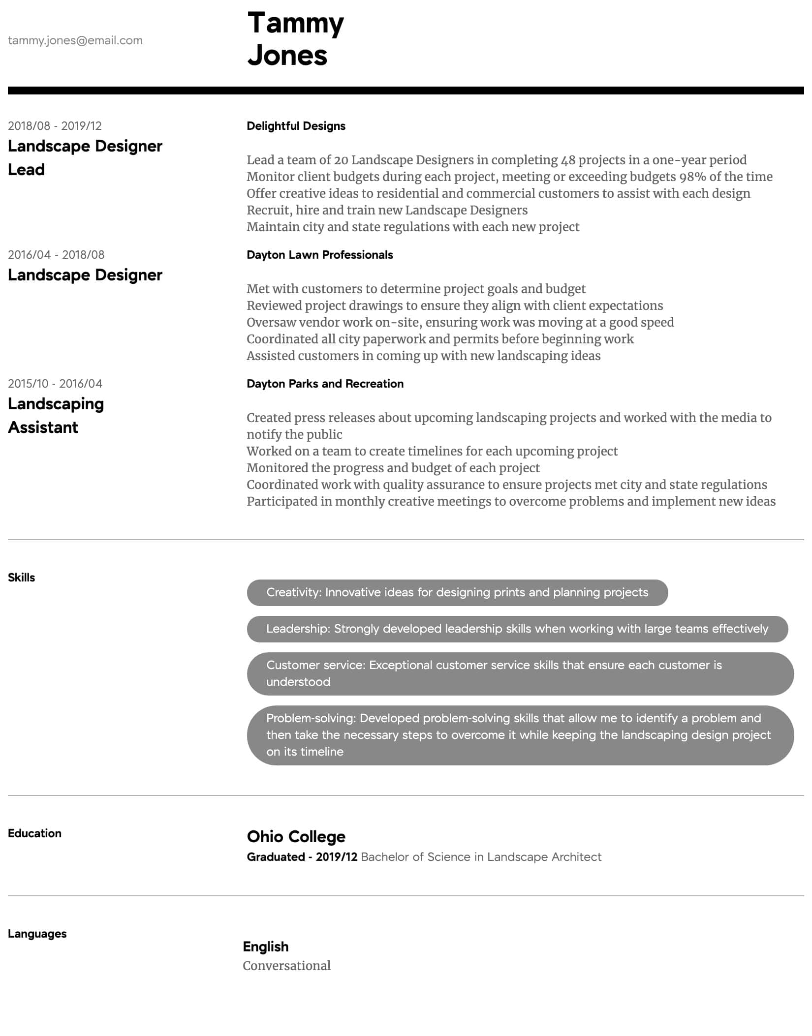 landscape designer resume samples all experience levels architect sample intermediate sap Resume Landscape Architect Resume Sample